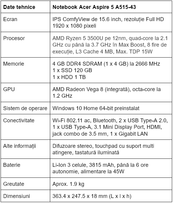 Specificatii notebook Acer Aspire 5 A515-43