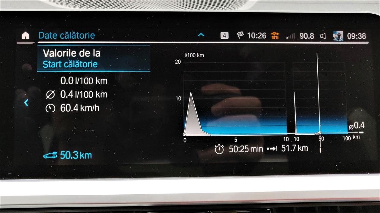 Autonomie electrica BMW 330e 2019