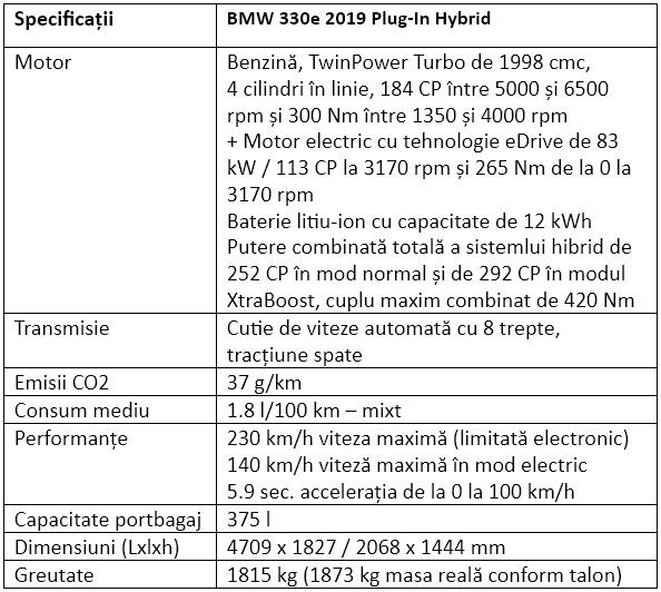 Specificatii BMW 330e 2019 Plug-In Hybrid