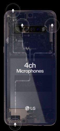 LG V60 ThinQ leaked image