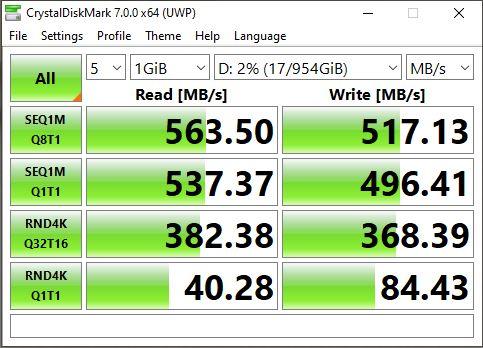 Test SSD Kingston KC600 1TB