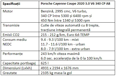 Specificatii Porsche Cayenne Coupe 2020