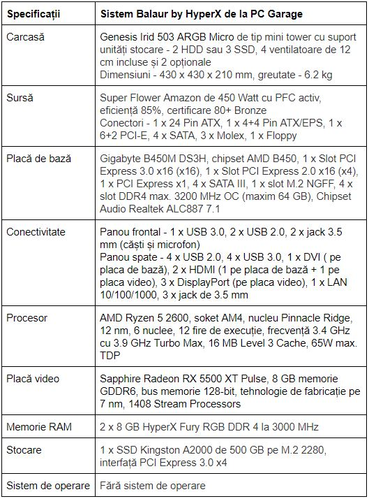 Specificatii sistem Balaur de la PC Garage
