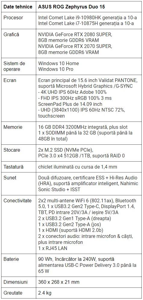 Specificatii ASUS ROG Zephyrus Duo 15