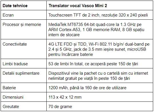 Specificatii translator vocal Vasco Mini 2