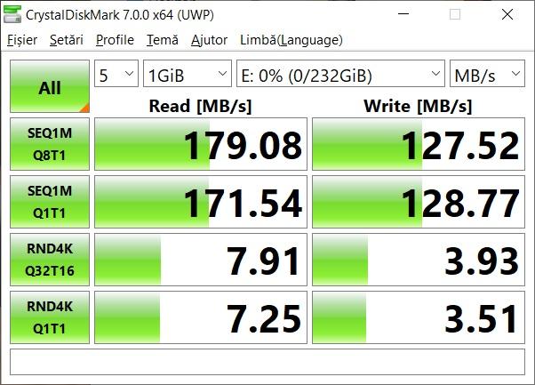 Teste benchmark card Kingston Canvas Go! Plus 256 GB
