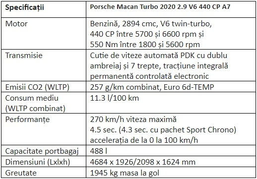 Specificatii Porsche Macan Turbo 2020