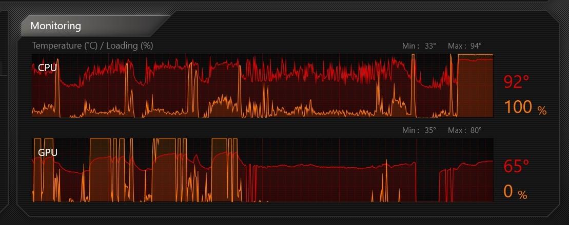 Temperaturi maxime CPU si GPU Acer Nitro 7 AN715-52