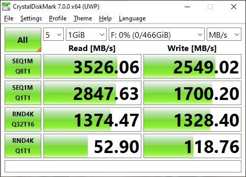 Teste benchmark SSD Kingston KC2500 500 GB