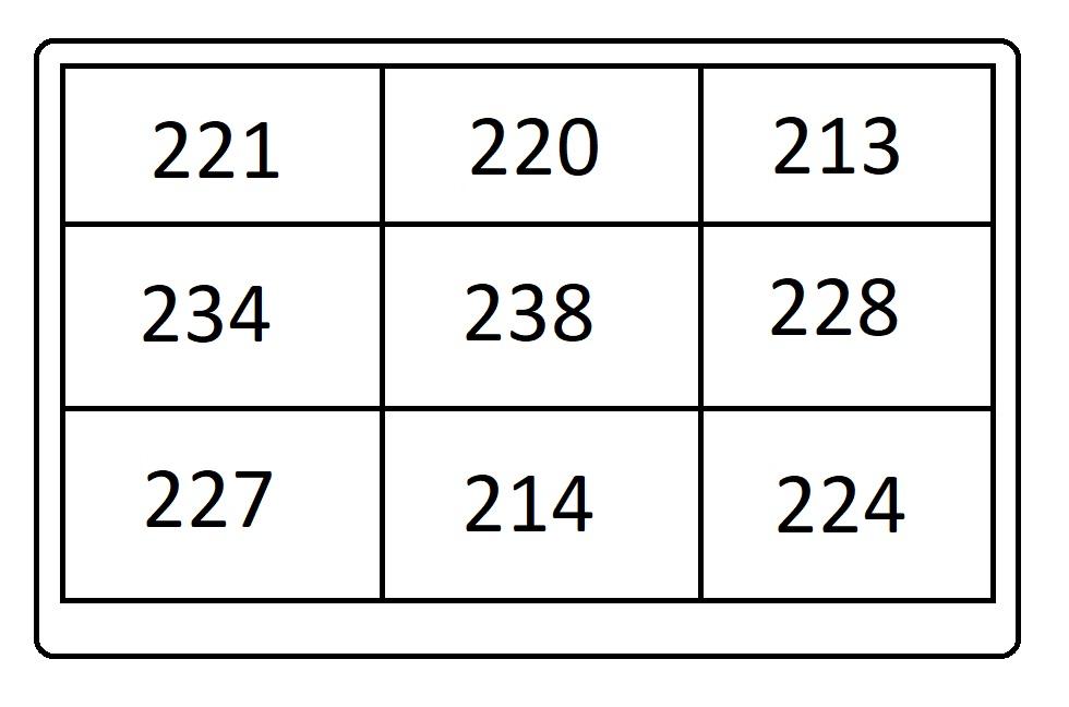 Distributie luminozitate la 100 pe Acer ConceptD 3 CN315-71