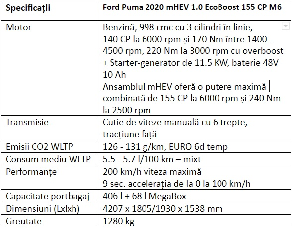 Specificatii Ford Puma 2020 mHEV ST-Line X 1.0 EcoBoost 155 CP M6