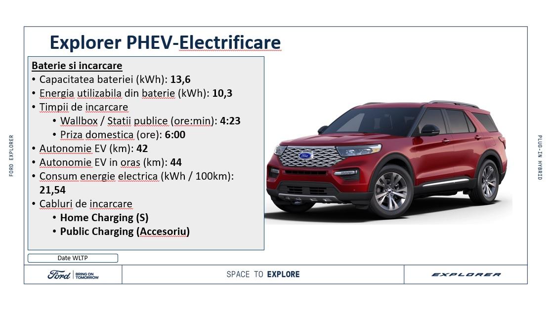 Detalii electrificare Ford Explorer 2020