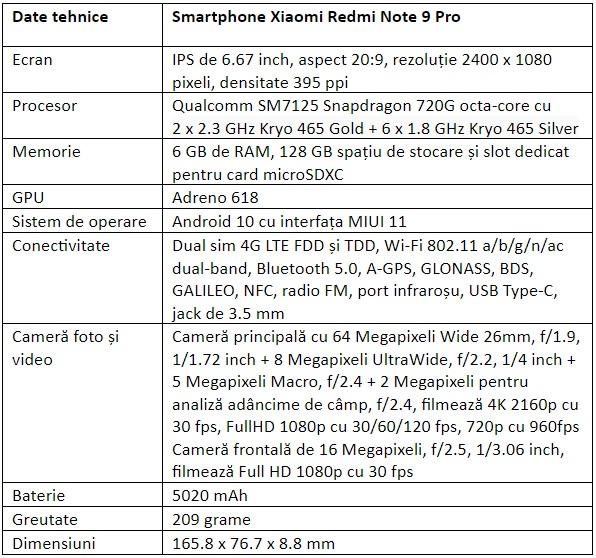 Specificatii Xiaomi Redmi Note 9 Pro