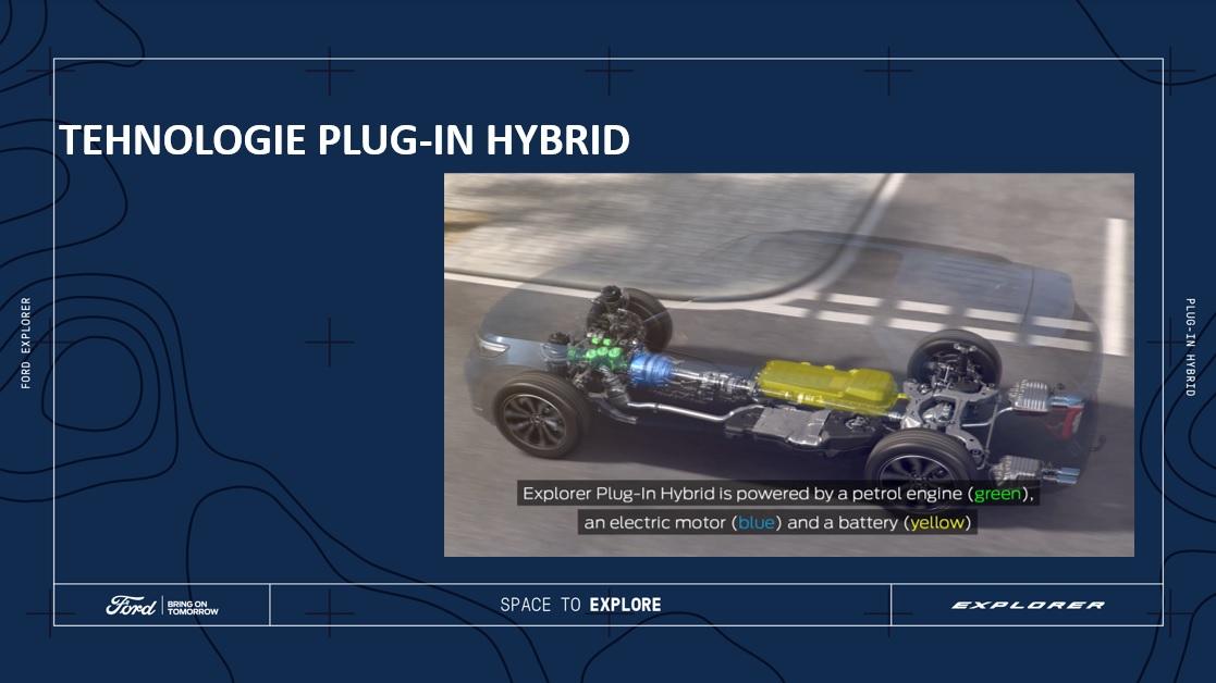 Tehnologia Plug-In Hybrid pe Ford Explorer 2020