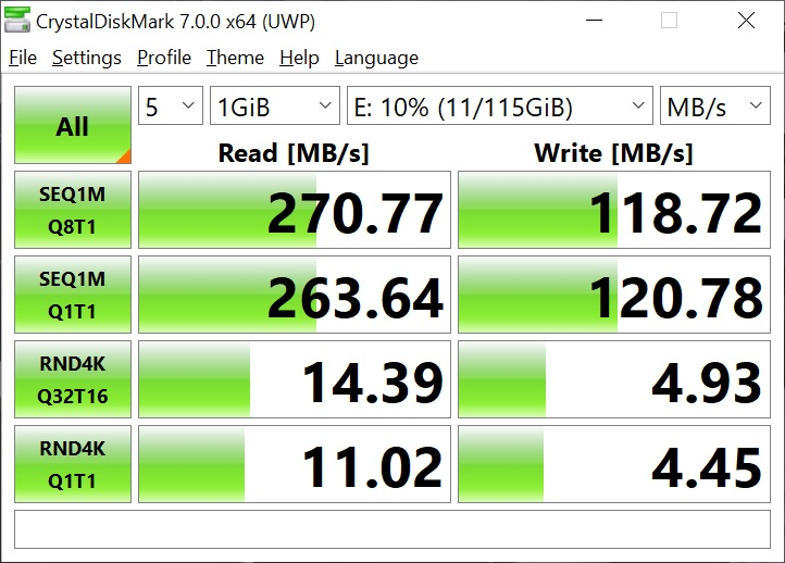 Teste benchmark memorie USB Type-C Kingston DataTraveler 80 128 GB