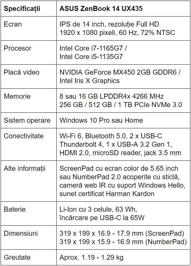 Specificatii ASUS ZenBook 14 UX435