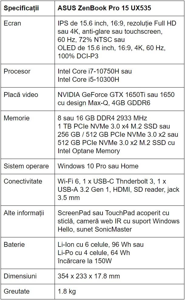 Specificatii ASUS ZenBook Pro 15 UX535