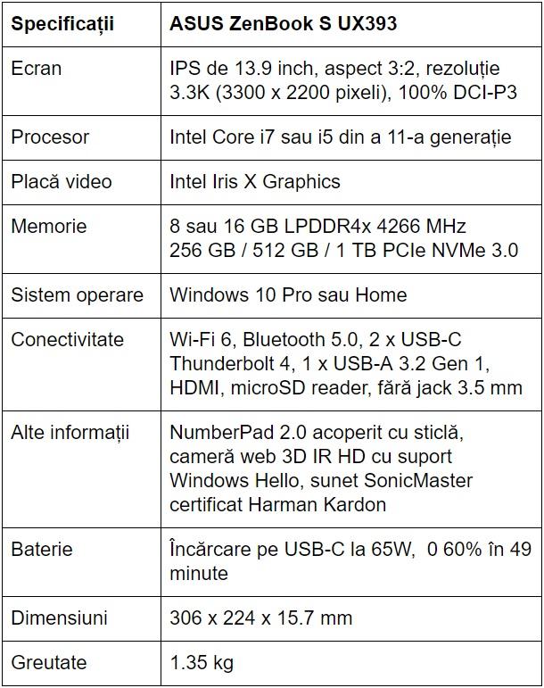 Specificatii ASUS ZenBook S UX393