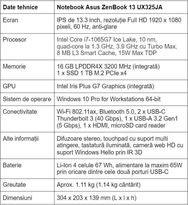 Specificatii Asus ZenBook 13 UX325JA