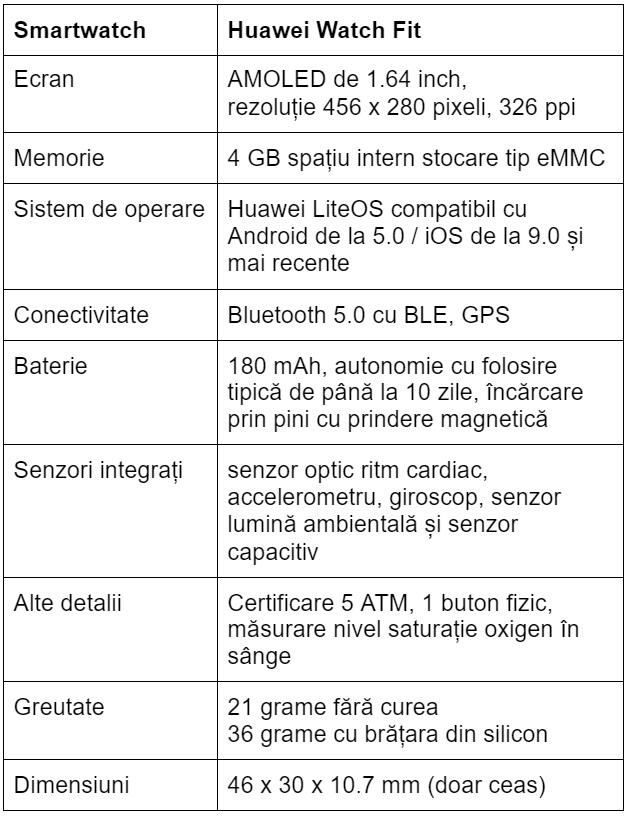 Specificatii Huawei Watch Fit