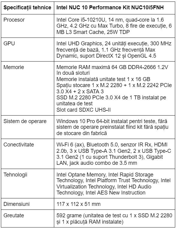 Specificatii Intel NUC 10 Performance Kit NUC10i5FNH