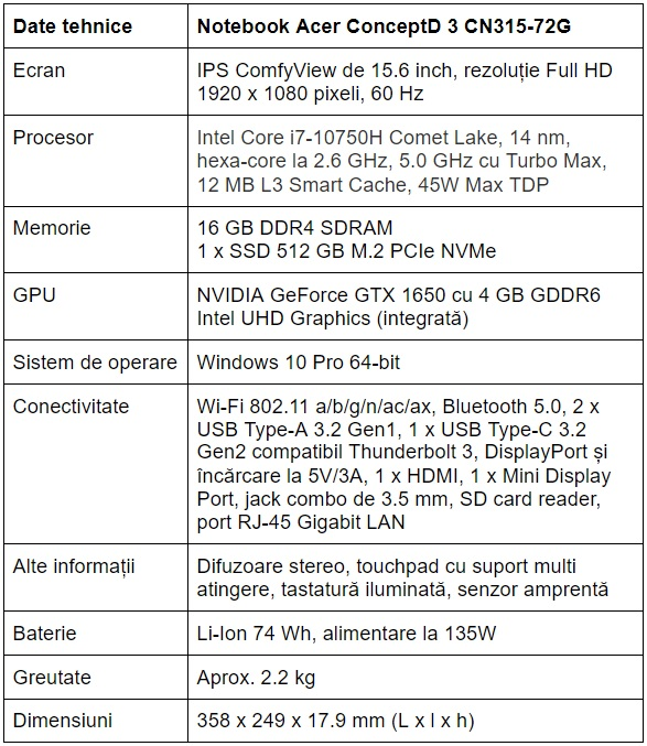 Specificatii notebook Acer ConceptD 3 CN315-72G