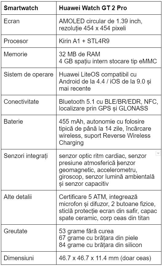 Specificații smartwatch Huawei Watch GT 2 Pro