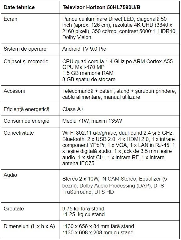 Specificatii televizor Horizon 50HL7590U/B