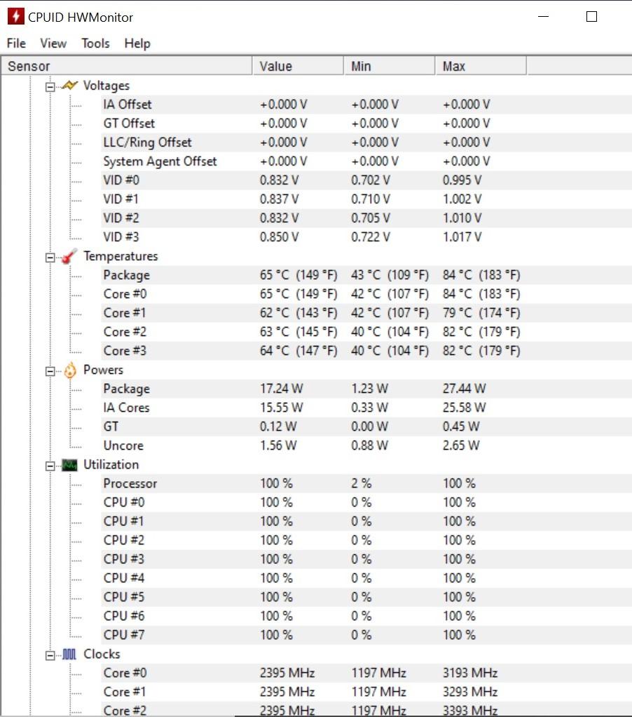 Temperaturi maxime CPU Asus ZenBook 13 UX325JA