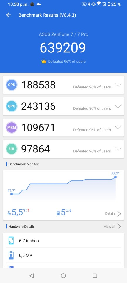 Teste benchmark Asus ZenFone 7 Pro