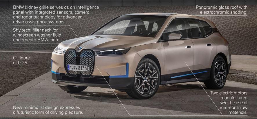 BMW iX detalii design exterior (fata)
