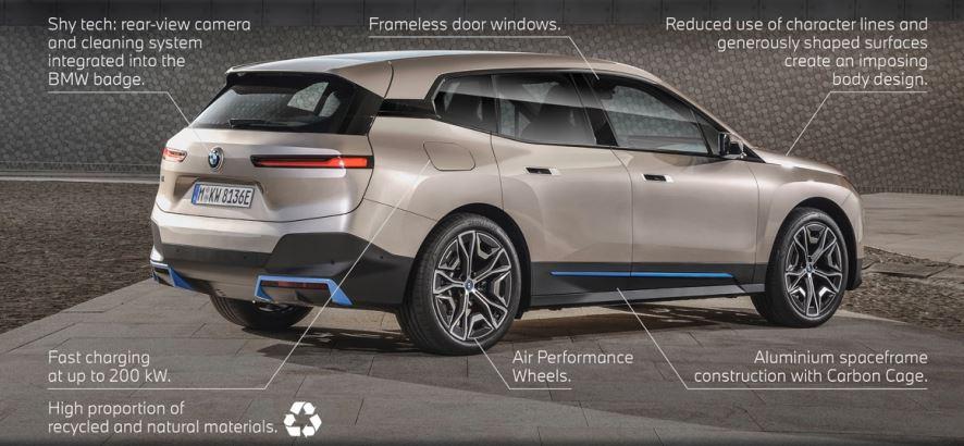 BMW iX detalii design exterior (spate)