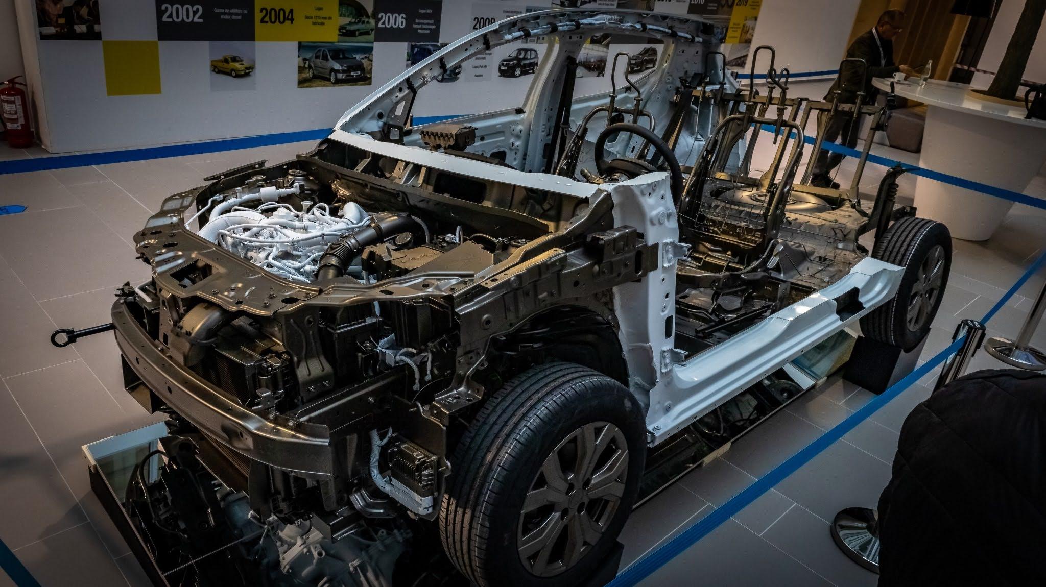 Platforma CMF-B Dacia Logan