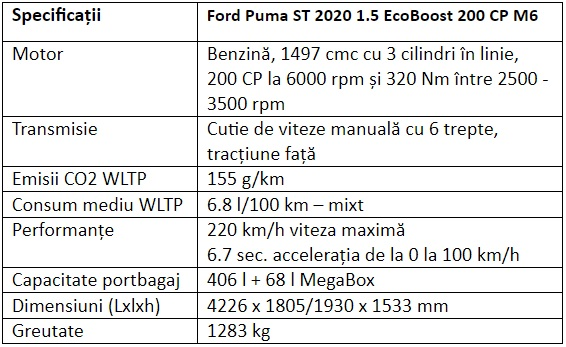 Specificatii Ford Puma ST 2020 1.5 EcoBoost 200 CP M6