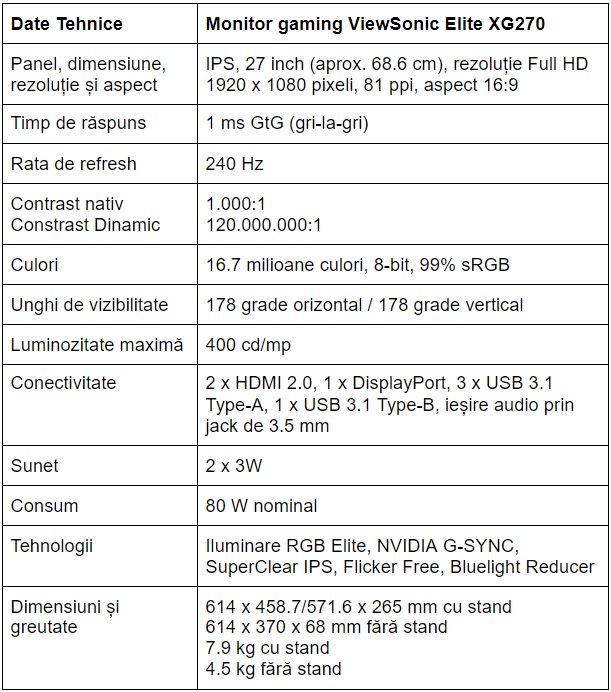 Specificatii monitor gaming ViewSonic Elite XG270