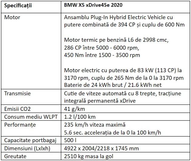 Specificatii BMW X5 xDrive45e 2020