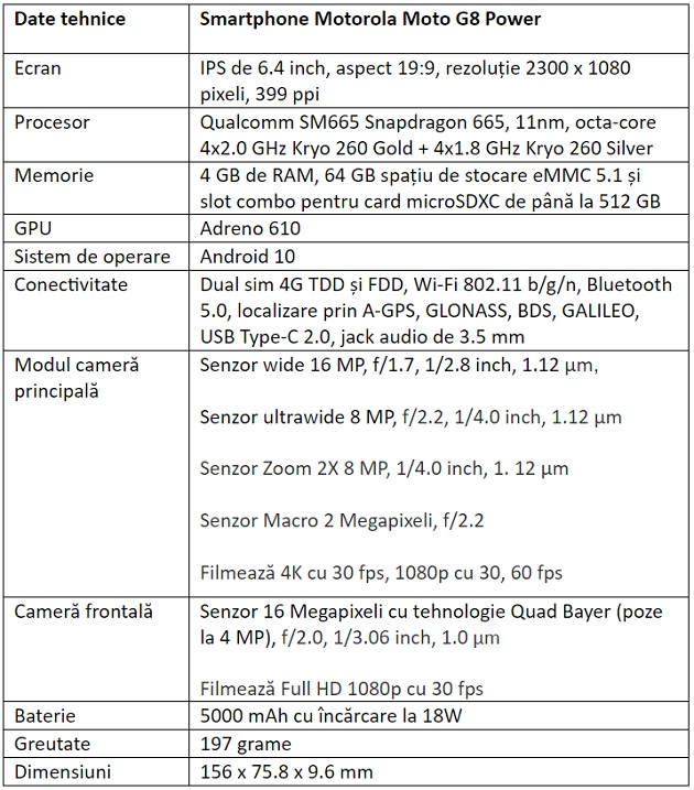 Specificatii Motorola Moto G8 Power