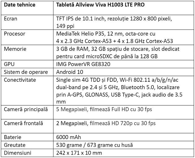 Specificatii tableta Allview Viva H1003 LTE PRO