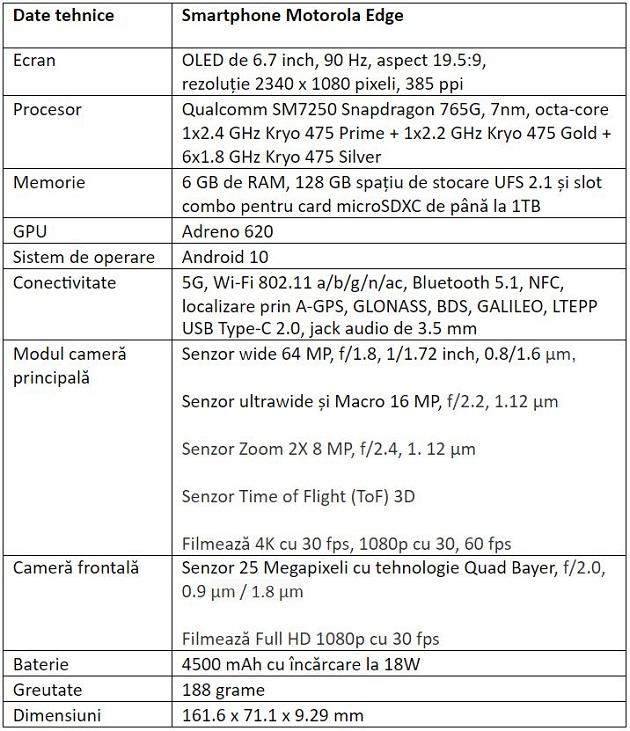 Specificatii Motorola Edge