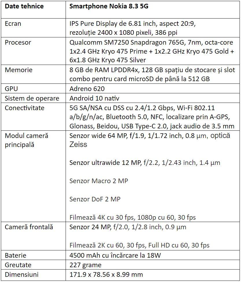 Specificatii Nokia 8.3 5G