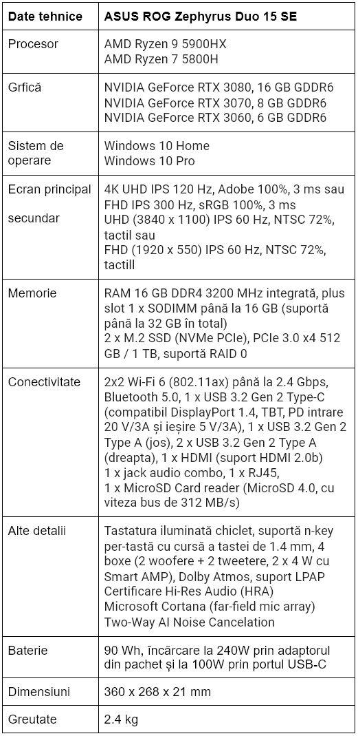 Specificatii laptop gaming ASUS ROG Zephyrus Duo 15 SE