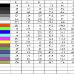 Raport culori dupa calibrare ecran notebook Acer ConceptD 7 CN715-72
