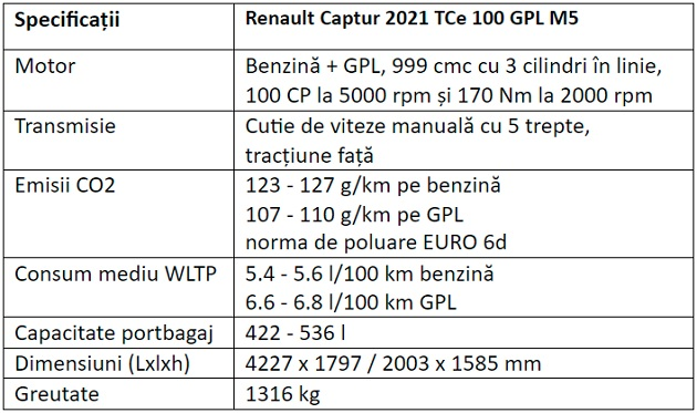 Specificatii Renault Captur 2021 TCe 100 GPL M5