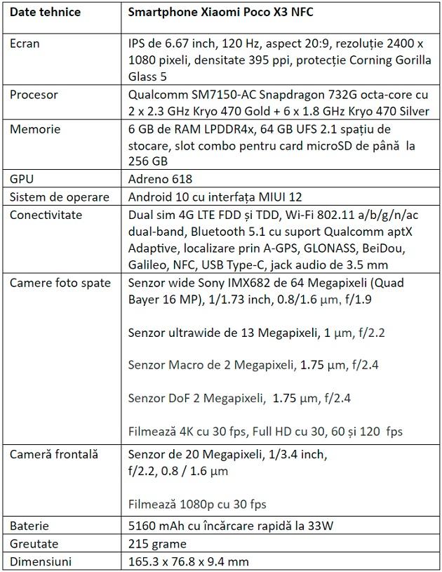 Specificatii Xiaomi Poco X3 NFC
