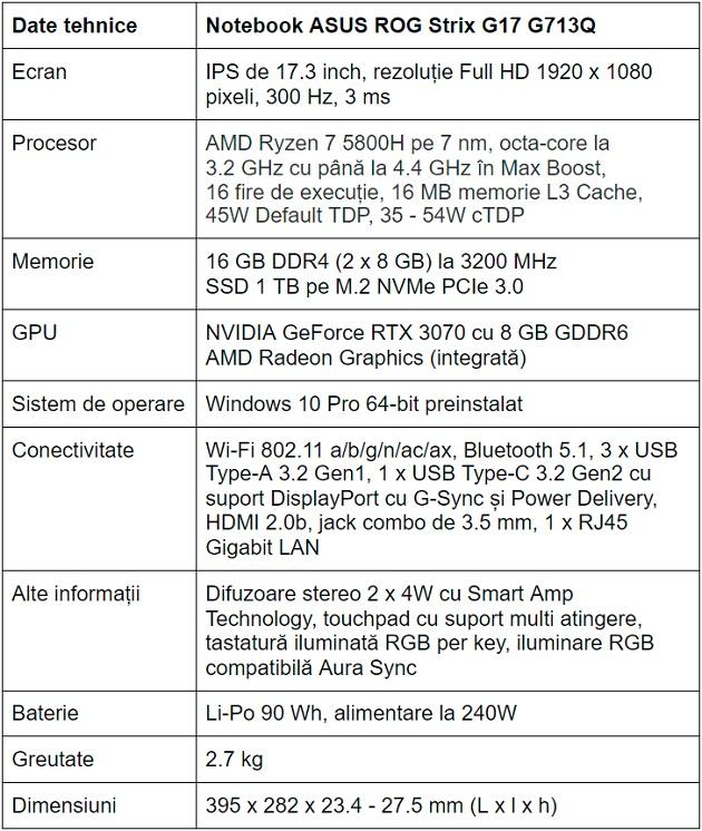 Specificatii notebook gaming ASUS ROG Strix G17 G713Q