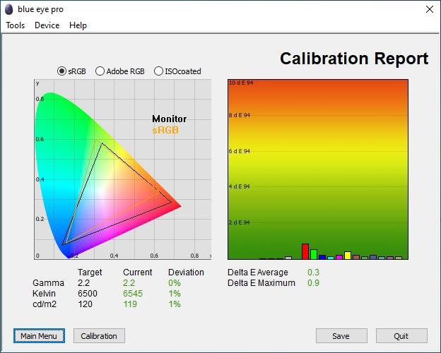 Test culori ecran dupa calibrare ASUS ROG Strix G713Q