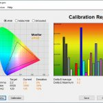 Test culori ecran mod Cinema ASUS ROG Strix G713Q