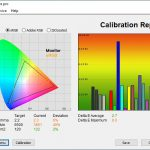 Test culori ecran mod Default ASUS ROG Strix G713Q