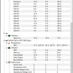 Temperaturi GPU Acer Predator Triton 500 PT515-52