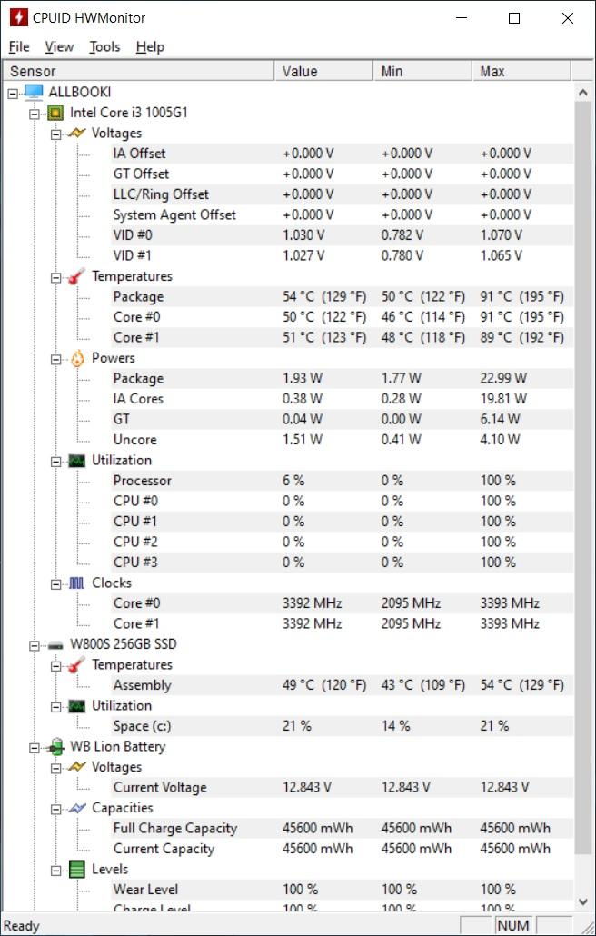 Teperaturi CPU notebook Allview AllBook I